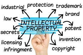 Perito Propiedad Industrial-¿Qué es una falsificación en Propiedad Industrial?